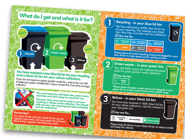 Twist Design 187 Recycling Amp Refuse Campaign